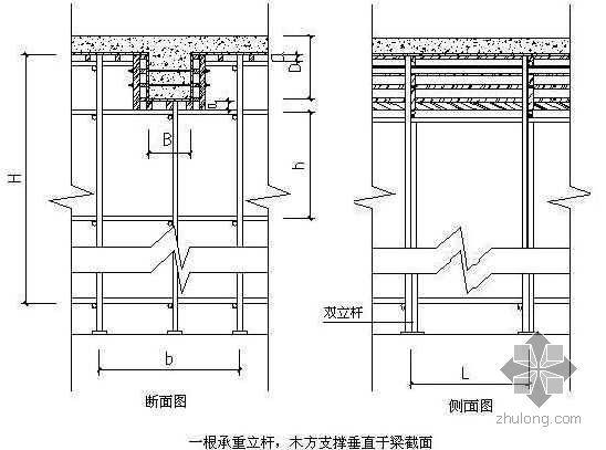 大跨度高支模施工质量控制(PPT)