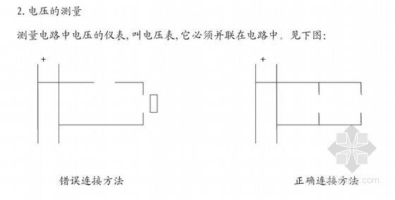 电压的测量