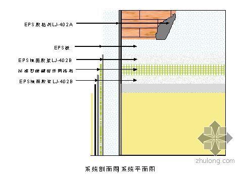 某工程膨胀聚苯板薄抹灰外墙外保温及饰面工程施工方案