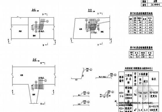 双塔双索面斜拉桥主梁纵向预应力二次束齿板钢筋构造节点详图