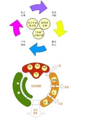 办公区分析图