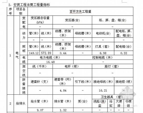 [上海]三层框架综合体育馆项目(屋顶钢结构)建筑安装及装饰装修工程造价指标分析