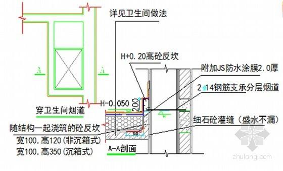 建筑工程施工防开裂防渗漏重点控制培训讲义讲稿(2014版)