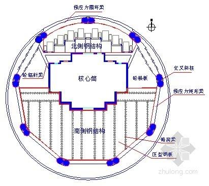 筒中筒结构办公楼超高层混凝土交叉柱施工方案