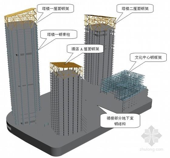 [广东]超高层综合塔楼及裙楼钢结构施工组织设计(劲性钢骨柱 钢框架)