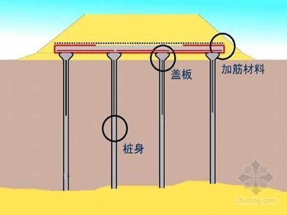 [PPT]高速公路软基桥头路堤沉降处理技术方法研究报告138页(知名博导)