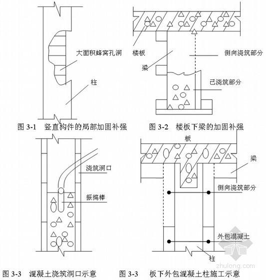 混凝土浇筑施工技术讲解(节点详图)
