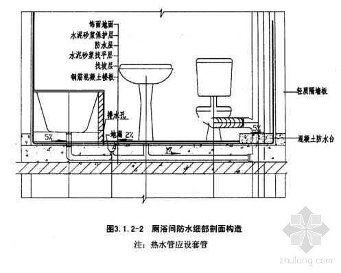 厨房卫生间地面单组分聚氨酯防水涂料施工工艺