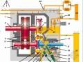 电站给水泵液力耦合器工作原理动画
