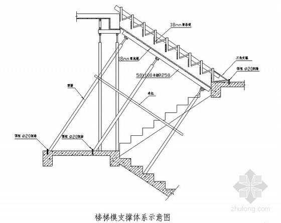 住宅楼工程模板工程施工方案(附计算书)