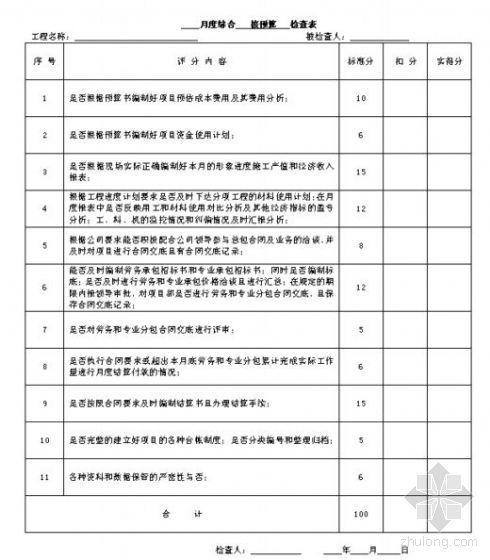 上海市工程月度综合检查表