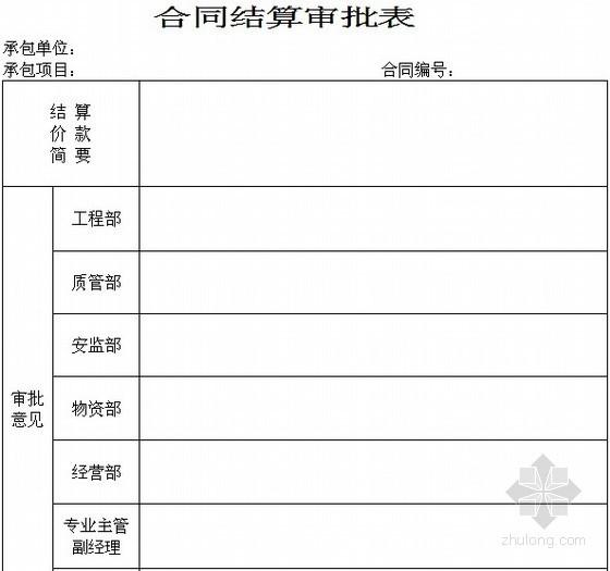 合同预算部合同结算表格模板(空白)