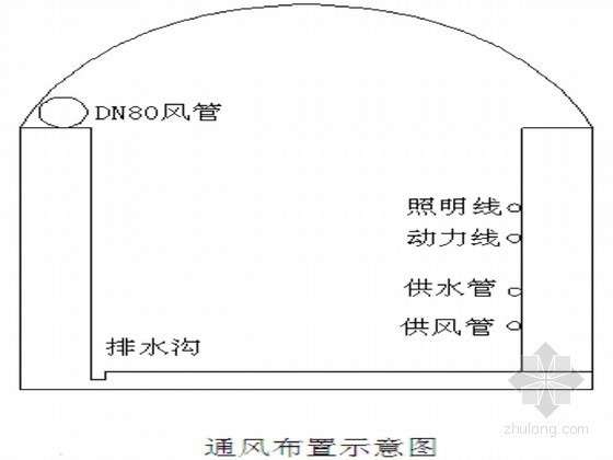 [贵州]隧洞工程专项施工方案(葛洲坝集团)