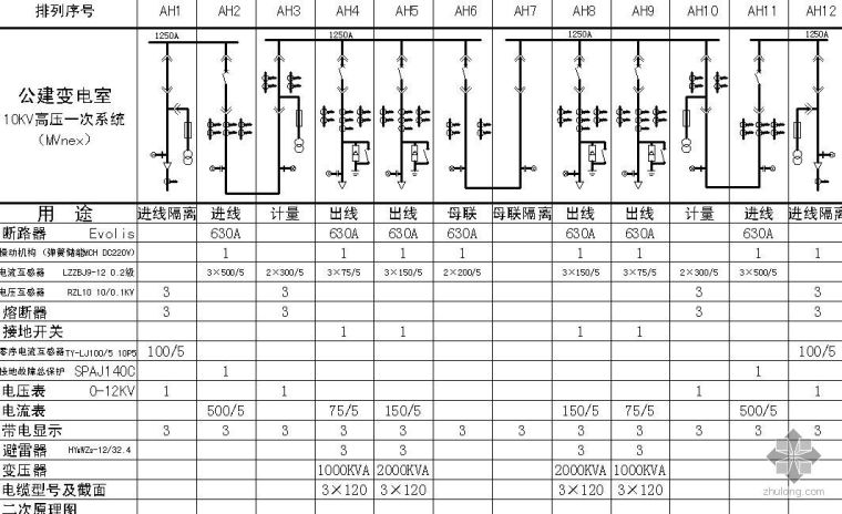 变电室10KV高压一次系统图