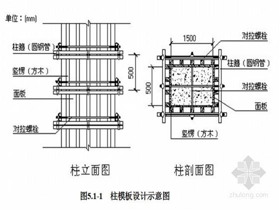 天桥排架方案资料下载-[上海]跨河人行天桥梁板柱模板及支架计算书73页