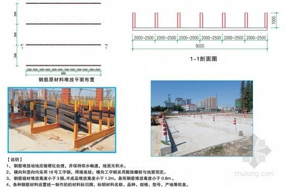 建筑工程施工现场安全文明施工标准化图册(84页)