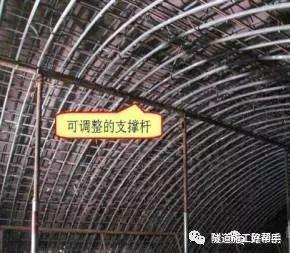 隧道衬砌施工技术全集_23