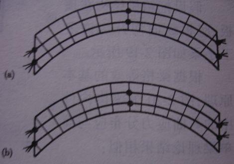 曲线梁桥设计之单梁法、梁格法,搞懂了就厉害了!_32
