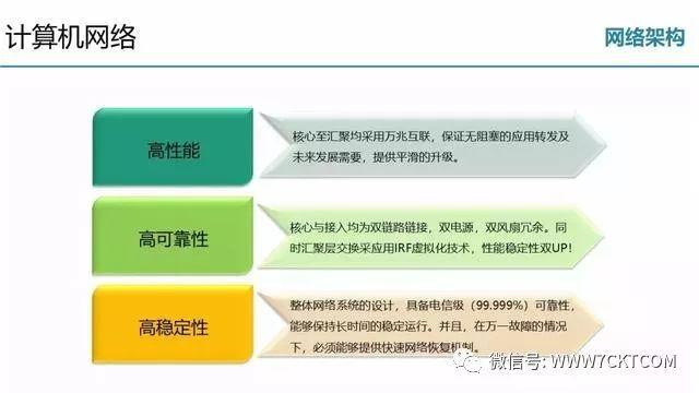弱电智能化|教学综合楼智能化弱电深化设计方案_32