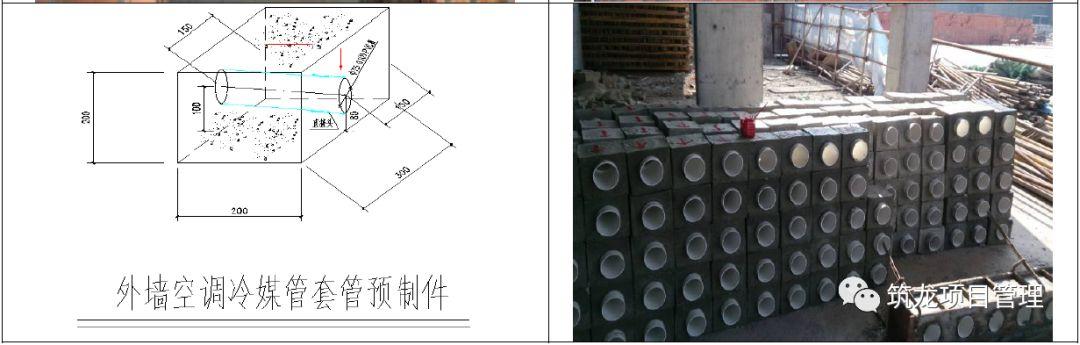 结构、砌筑、抹灰、地坪工程技术措施可视化标准,标杆地产!_66