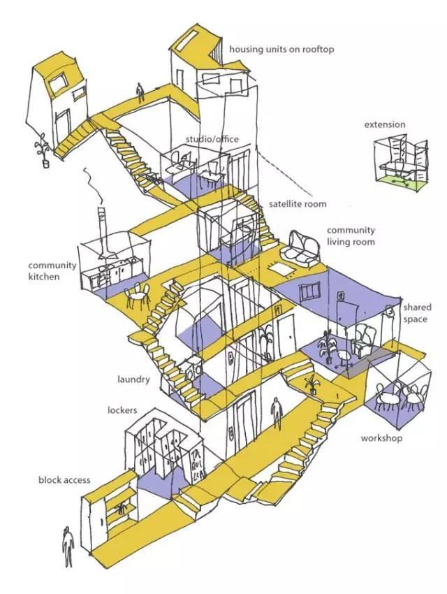 把建筑画成卡通风-29c000b3b4cb2702aee.jpg