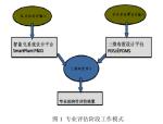 三维协同设计平台在核电中的应用