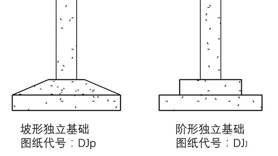条形基础和基础梁,最后一招还是教你省钢筋_2