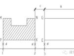 建筑工程放线、验线总结