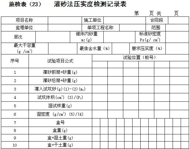 公路工程施工现场检查检测记录表(149页)