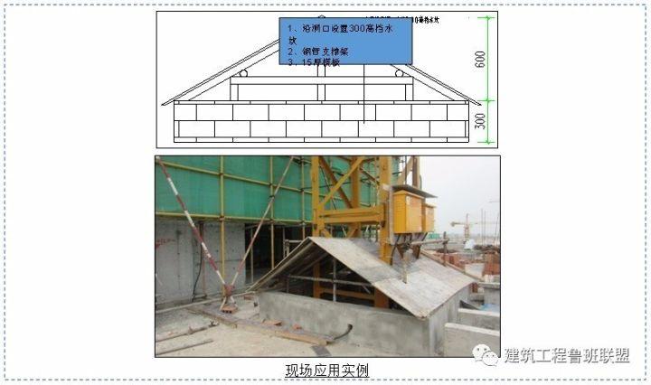 60项技术措施,工程项目降本增效有保证!_58