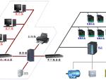 罗湖斯快控组态软件的电力行业应用