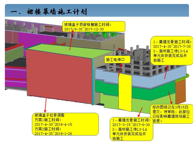 南京環球貿易廣場幕墻匯報(PPT,共25頁)