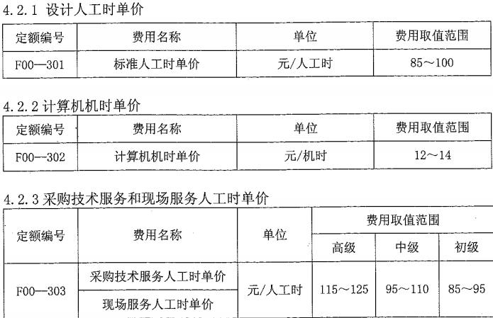 石油化工工程建设项目设计取费办法2003_4