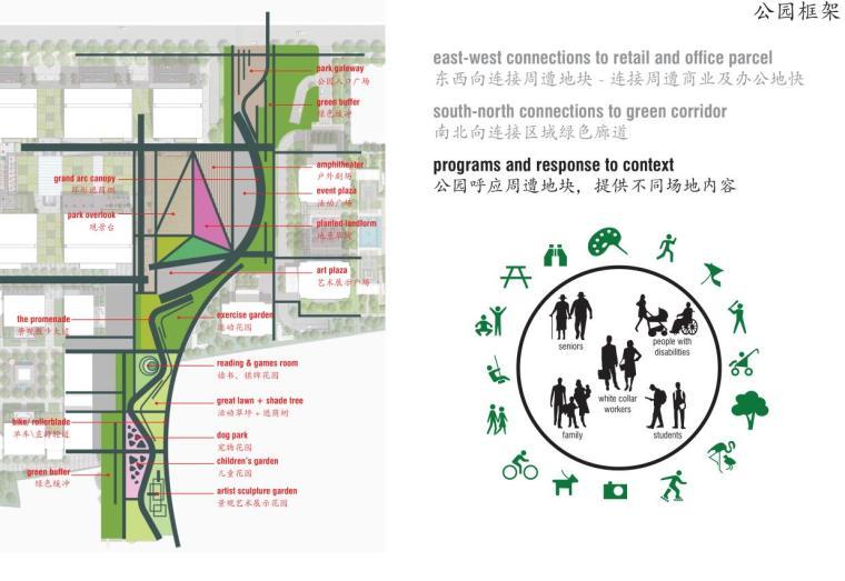 [上海]长风商业办公景观规划设计文本PDF(171页)