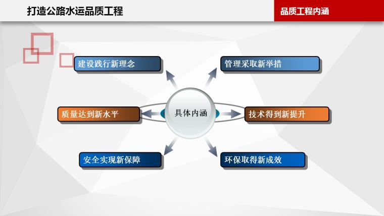 公路水运工程标准化做法图解,交通运输部打造品质工程_4