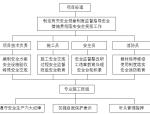 【德阳】明康华庭阳光四期消防工程施组(共128页)