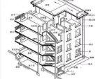 详细、细致的主体结构工程全解!
