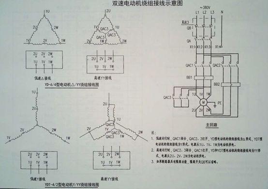 常用双速风机的配电设计,你做对了吗?