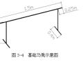 河北大学图书馆工程施工组织设计(共257页,内容丰富,附网络图)