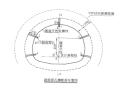 河北省高速公路隧道工程施工标准化实施细则(Word,共108页)