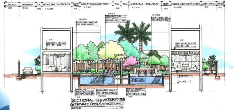 [海南]田园居住区景观方案修改及深化方案-庭院剖面图
