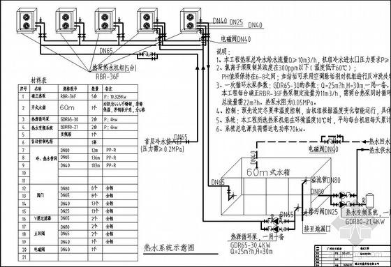 某机场物流公司空气源热泵热水系统图纸