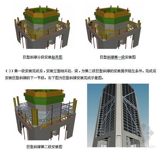 [上海]超高层商业中心施工组织设计(附图)
