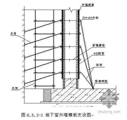 深圳某大型住宅及商业社区施工组织设计