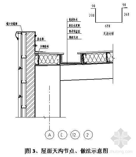 北京某电子厂房屋面彩色金属板安装施工方案