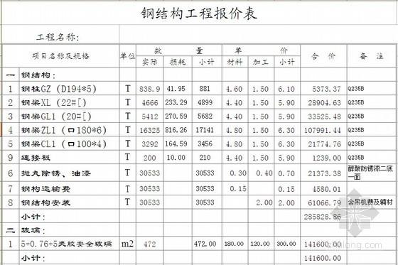 [上海]2012年钢结构雨棚报价实例(厂家报价)