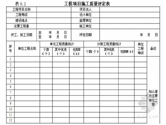 [吉林]2013年水利水电工程单位工程及分部工程质量验收评定表(820页)