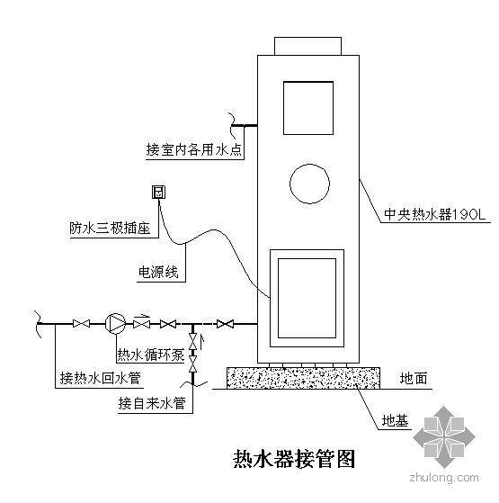 芜湖某住宅户型样板房装饰给排水设计