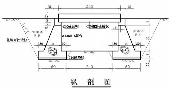 农田水利单体设计图(大口井 涵管 斗渠)