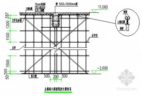 办公楼模板工程施工技术交底(节点详图)